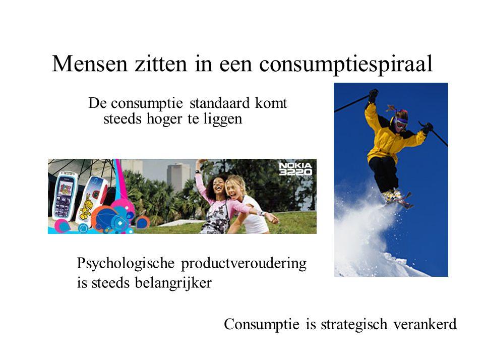 Mensen zitten in een consumptiespiraal De consumptie standaard komt steeds hoger te liggen Psychologische productveroudering is steeds belangrijker Consumptie is strategisch verankerd