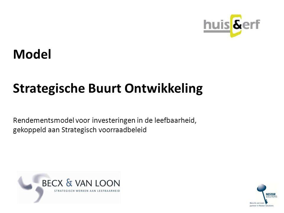 Model Strategische Buurt Ontwikkeling Rendementsmodel voor investeringen in de leefbaarheid, gekoppeld aan Strategisch voorraadbeleid