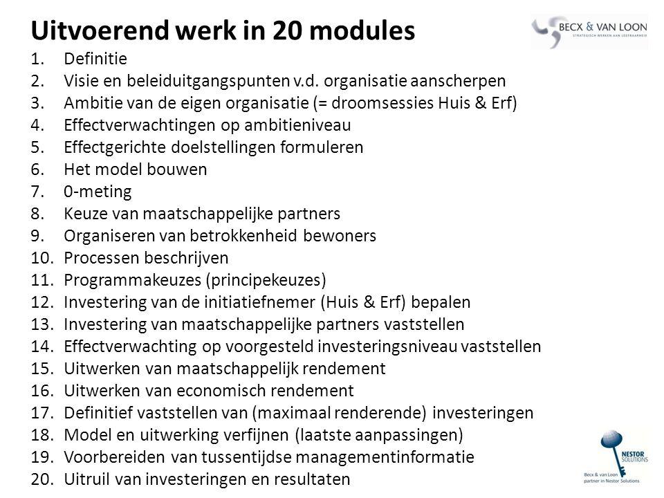 Uitvoerend werk in 20 modules 1.Definitie 2.Visie en beleiduitgangspunten v.d. organisatie aanscherpen 3.Ambitie van de eigen organisatie (= droomsess