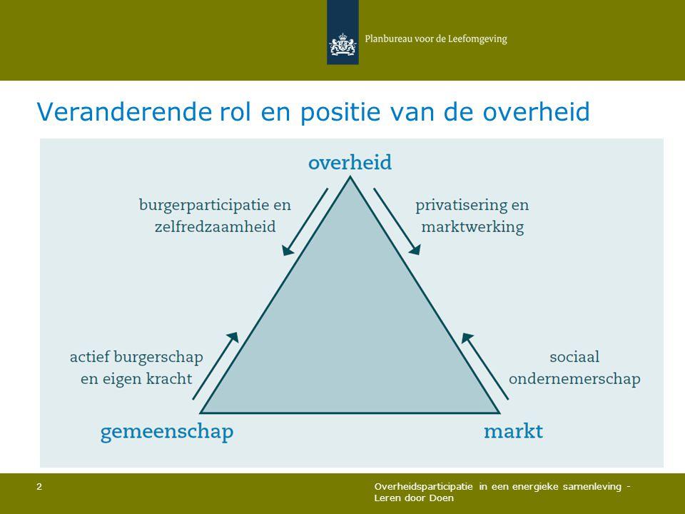 Veranderende rol en positie van de overheid Overheidsparticipatie in een energieke samenleving - Leren door Doen 2