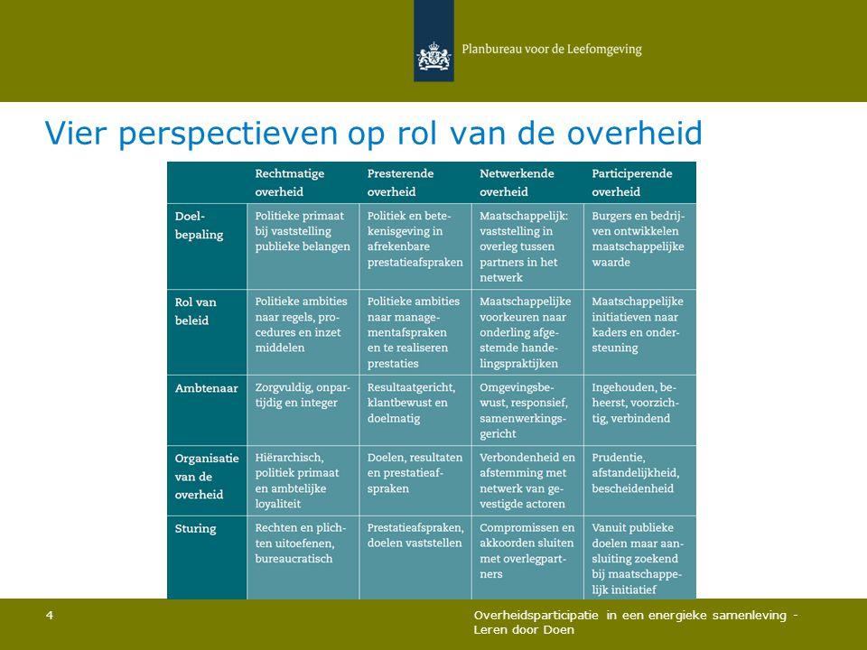 Vier perspectieven op rol van de overheid Overheidsparticipatie in een energieke samenleving - Leren door Doen 4