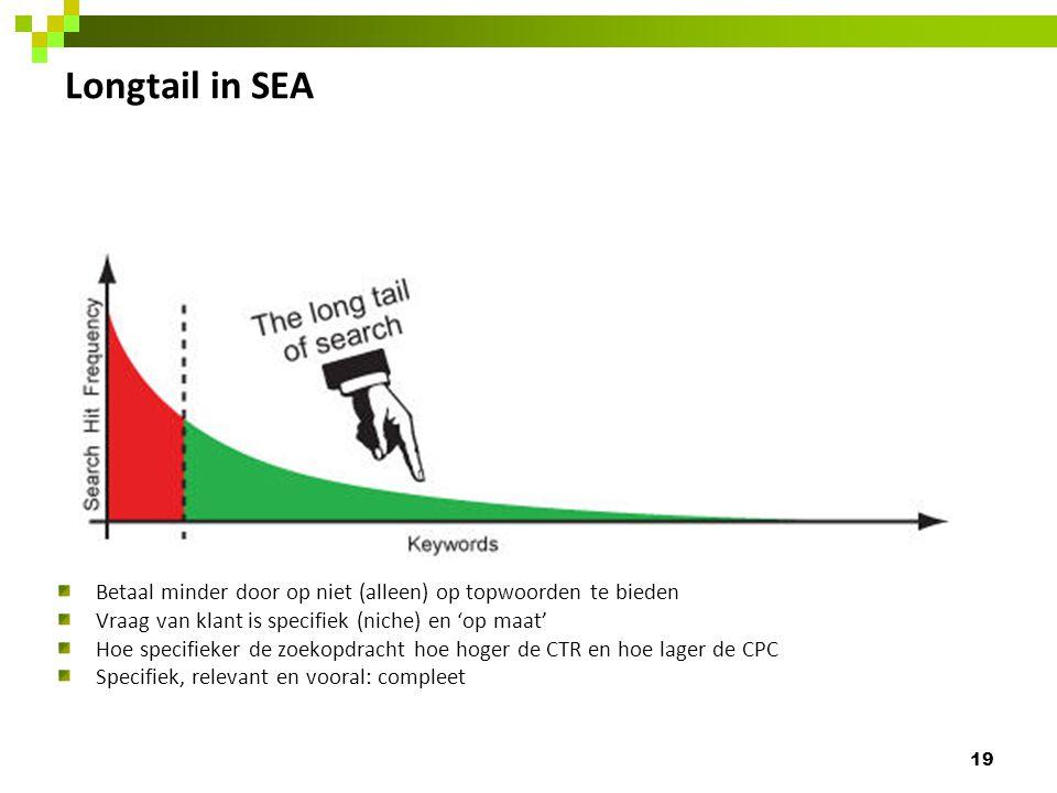 Longtail in SEA Betaal minder door op niet (alleen) op topwoorden te bieden Vraag van klant is specifiek (niche) en 'op maat' Hoe specifieker de zoekopdracht hoe hoger de CTR en hoe lager de CPC Specifiek, relevant en vooral: compleet 19