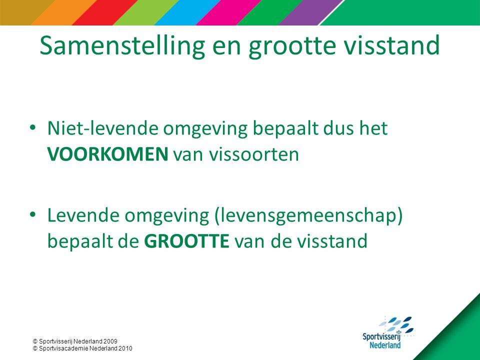 © Sportvisserij Nederland 2009 © Sportvisacademie Nederland 2010 Samenstelling en grootte visstand Niet-levende omgeving bepaalt dus het VOORKOMEN van vissoorten Levende omgeving (levensgemeenschap) bepaalt de GROOTTE van de visstand