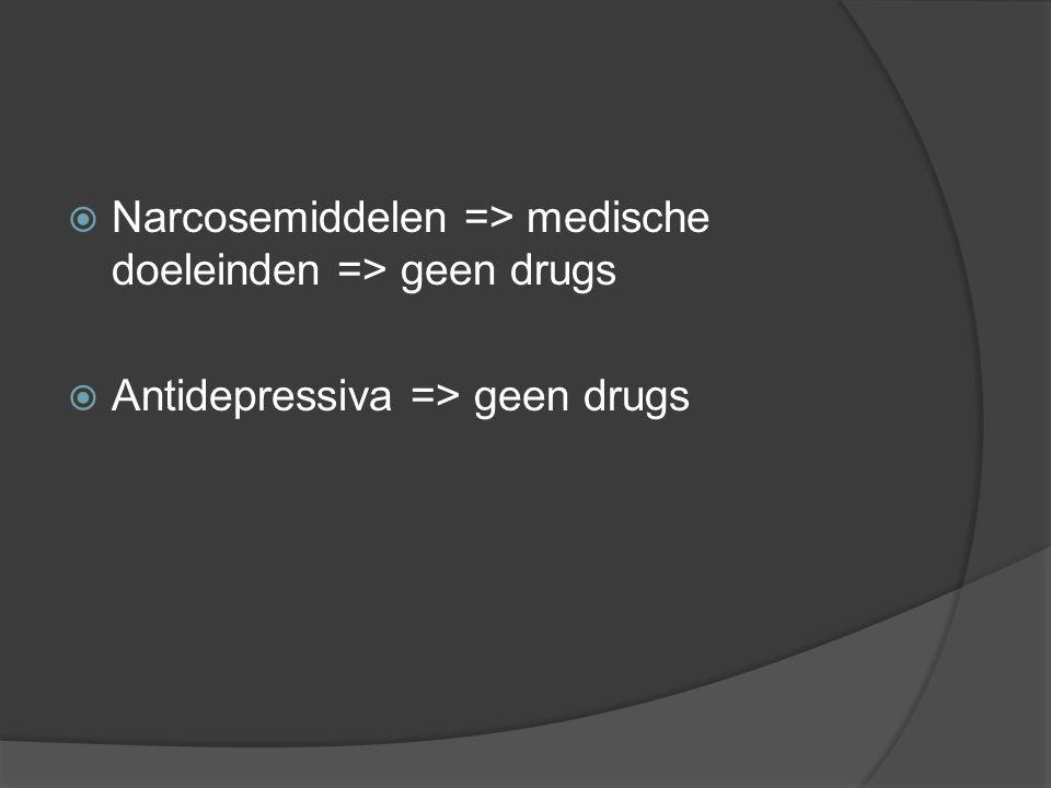 Plantaardig / Chemisch  Meeste drugs: plantaardige oorsprong  Opium; in wiet, hasj, cocaïne, …  Wetenschappers => stof isoleren + aanpassen => nieuwe drug  Plantaardig of chemisch: EVEN SCHADELIJK