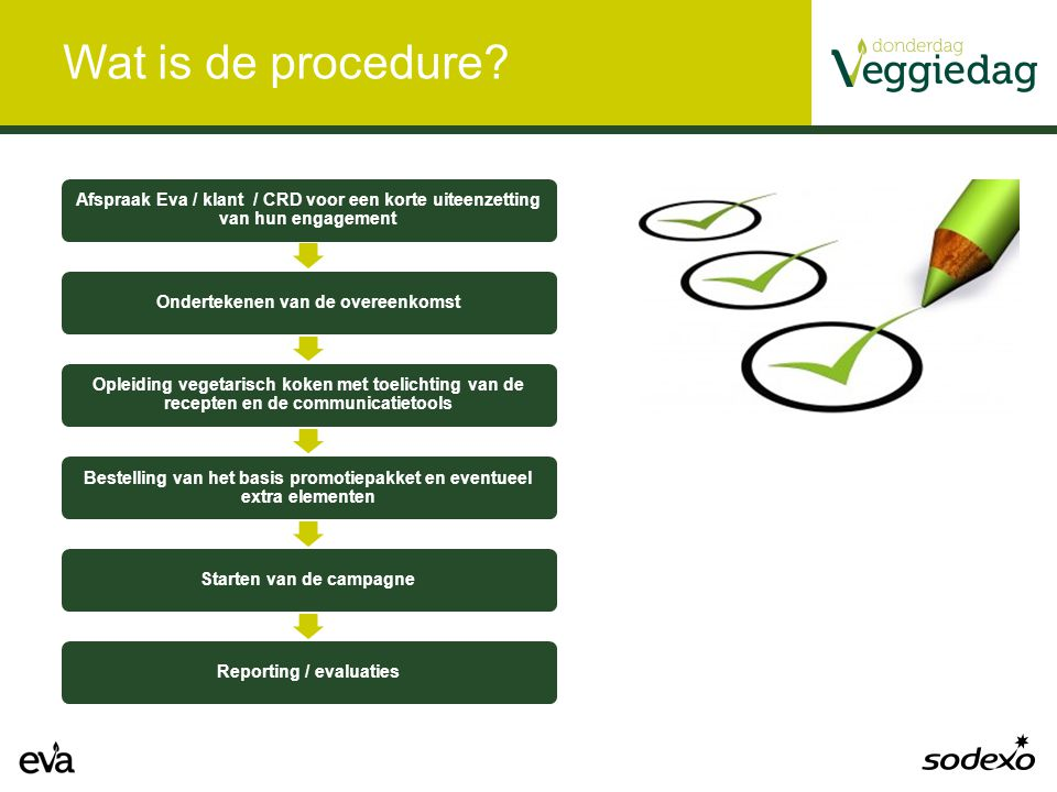 Wat is de procedure.