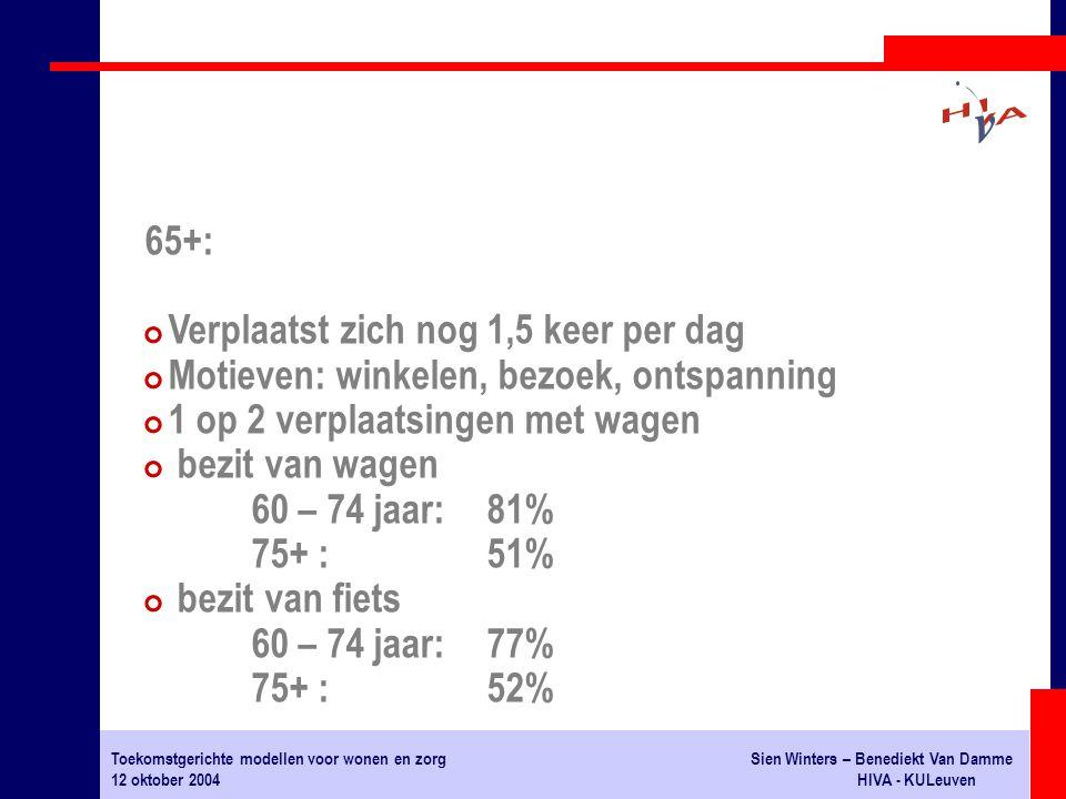 Toekomstgerichte modellen voor wonen en zorgSien Winters – Benediekt Van Damme 12 oktober 2004HIVA - KULeuven 65+: # Verplaatst zich nog 1,5 keer per dag # Motieven: winkelen, bezoek, ontspanning # 1 op 2 verplaatsingen met wagen # bezit van wagen 60 – 74 jaar:81% 75+ :51% # bezit van fiets 60 – 74 jaar:77% 75+ :52%