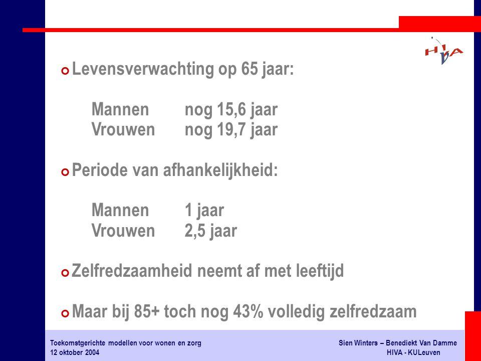 Toekomstgerichte modellen voor wonen en zorgSien Winters – Benediekt Van Damme 12 oktober 2004HIVA - KULeuven # Levensverwachting op 65 jaar: Mannen n