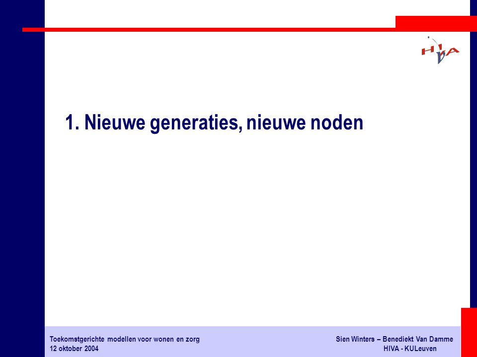 Toekomstgerichte modellen voor wonen en zorgSien Winters – Benediekt Van Damme 12 oktober 2004HIVA - KULeuven 1. Nieuwe generaties, nieuwe noden