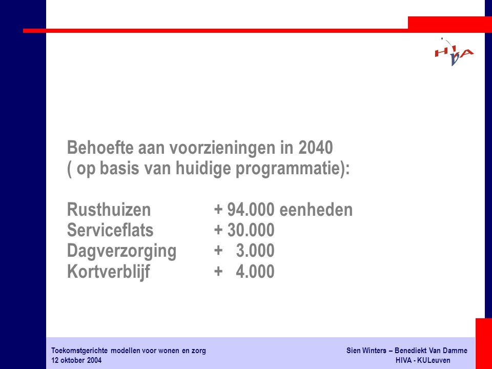 Toekomstgerichte modellen voor wonen en zorgSien Winters – Benediekt Van Damme 12 oktober 2004HIVA - KULeuven Behoefte aan voorzieningen in 2040 ( op basis van huidige programmatie): Rusthuizen+ 94.000 eenheden Serviceflats+ 30.000 Dagverzorging+ 3.000 Kortverblijf+ 4.000