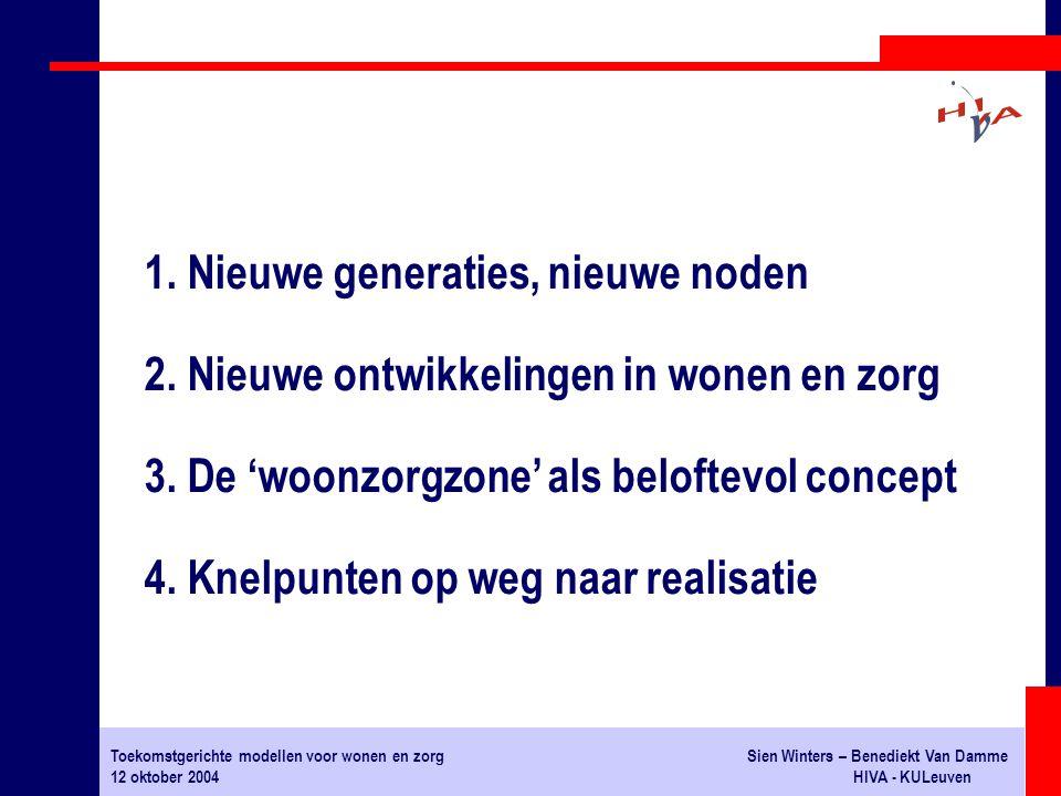 Toekomstgerichte modellen voor wonen en zorgSien Winters – Benediekt Van Damme 12 oktober 2004HIVA - KULeuven ONDERSTEUNEND ZORGAANBOD THUIS: # Mantelzorg # Gezinszorg 1.
