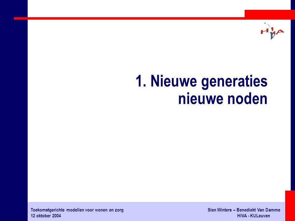 Toekomstgerichte modellen voor wonen en zorgSien Winters – Benediekt Van Damme 12 oktober 2004HIVA - KULeuven 1. Nieuwe generaties nieuwe noden