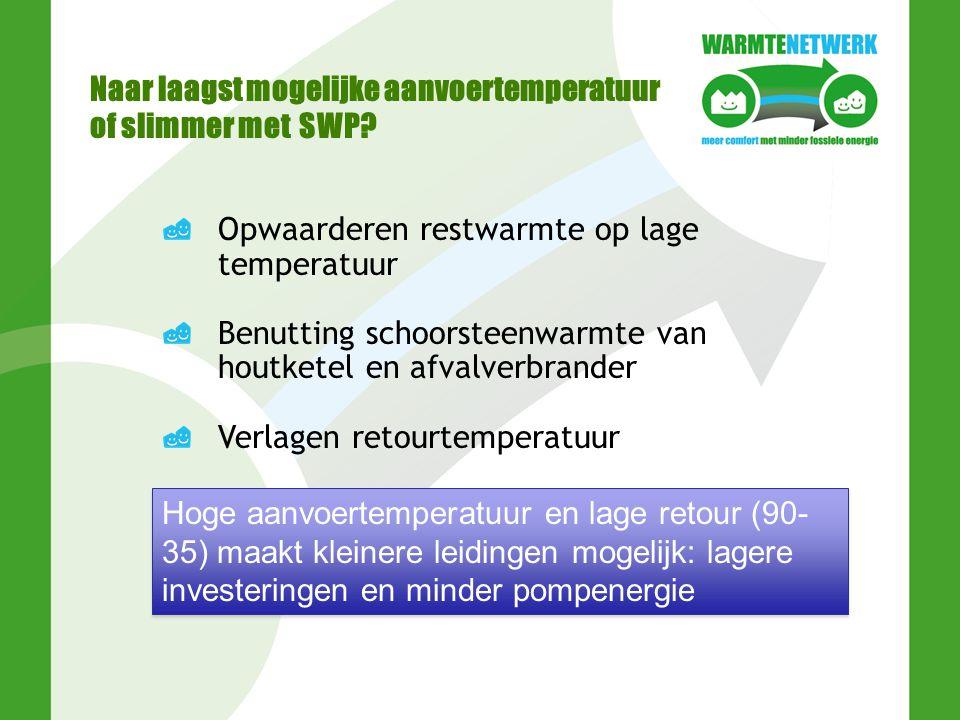 Naar laagst mogelijke aanvoertemperatuur of slimmer met SWP? Opwaarderen restwarmte op lage temperatuur Benutting schoorsteenwarmte van houtketel en a