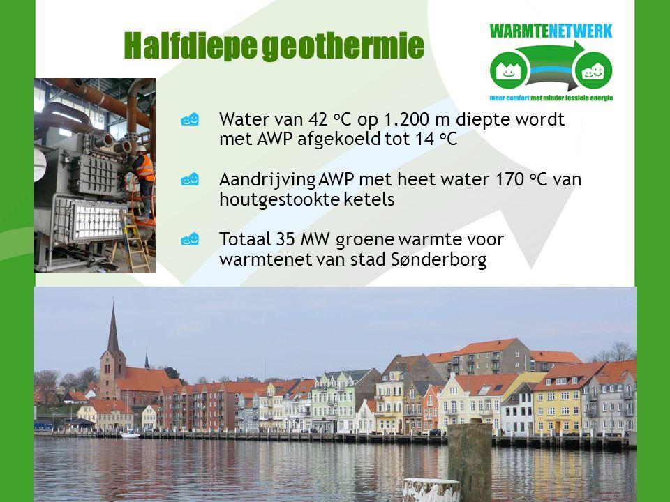 Halfdiepe geothermie Water van 42 o C op 1.200 m diepte wordt met AWP afgekoeld tot 14 o C Aandrijving AWP met heet water 170 o C van houtgestookte ke