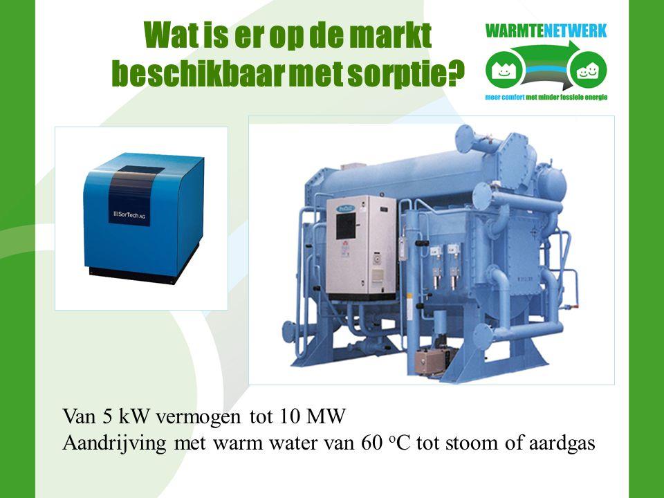 Wat is er op de markt beschikbaar met sorptie? Van 5 kW vermogen tot 10 MW Aandrijving met warm water van 60 o C tot stoom of aardgas