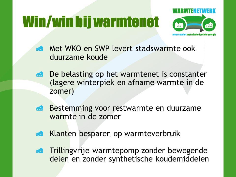 Win/win bij warmtenet Met WKO en SWP levert stadswarmte ook duurzame koude De belasting op het warmtenet is constanter (lagere winterpiek en afname wa