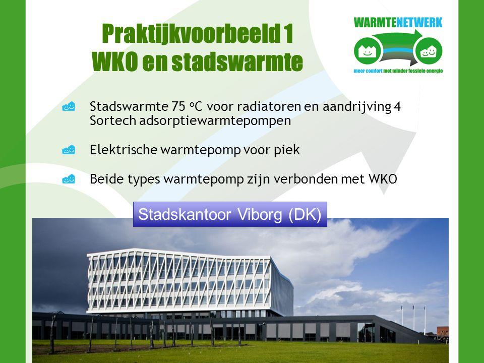 Praktijkvoorbeeld 2 WKO—SWP-zon-hout Bonfix Zwolle Zomer aandrijving zonnecollector Winter Aandrijving houtpelletketel