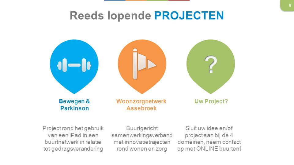 CONTACTEER ons Ruddershove 4 8000 Brugge (+32) 496 165 945 bert.desmet@onlinebuurten.be www.zorgproeftuinen.be @ONLINEbuurten 10