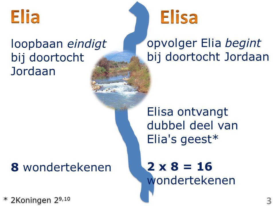 loopbaan eindigt bij doortocht Jordaan 8 wondertekenen opvolger Elia begint bij doortocht Jordaan Elisa ontvangt dubbel deel van Elia's geest* 2 x 8 =