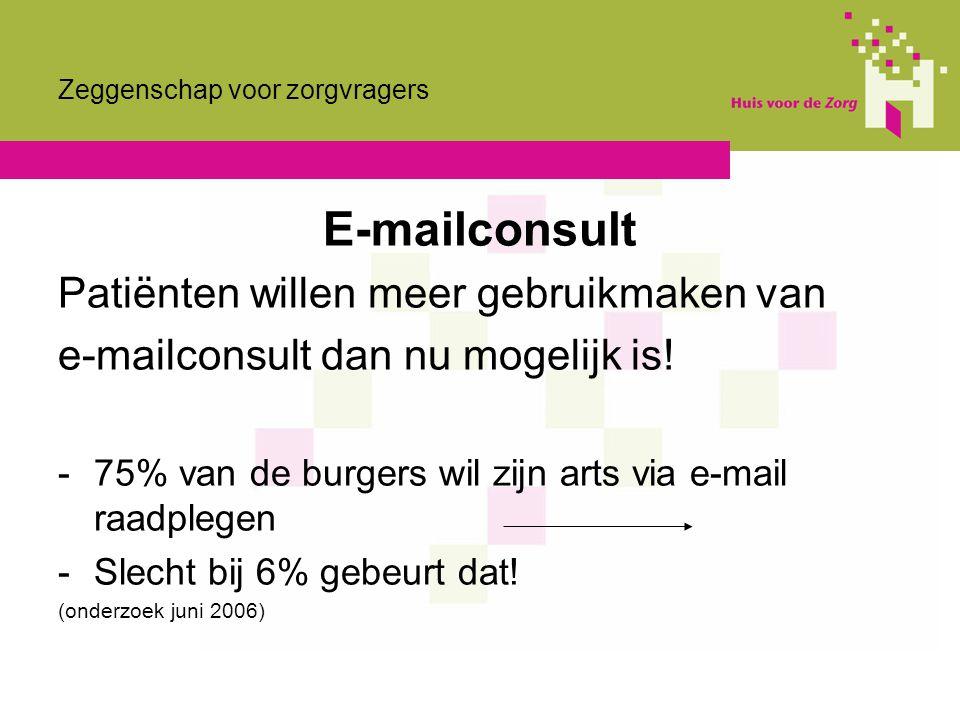 Zeggenschap voor zorgvragers E-mailconsult Patiënten willen meer gebruikmaken van e-mailconsult dan nu mogelijk is! -75% van de burgers wil zijn arts
