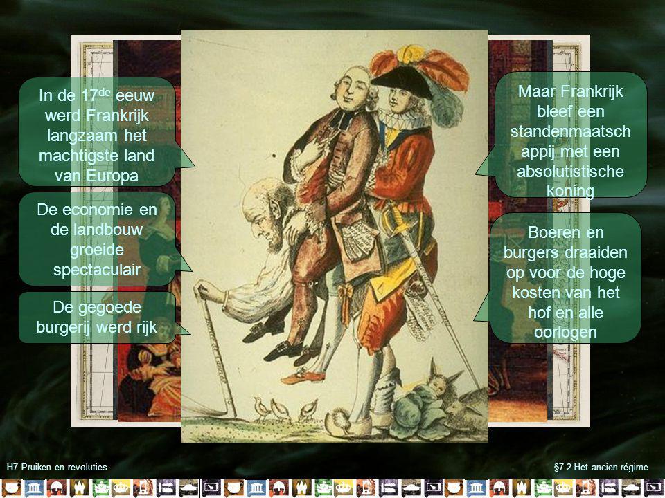H7 Pruiken en revoluties§7.2 Het ancien régime In de 17 de eeuw werd Frankrijk langzaam het machtigste land van Europa De economie en de landbouw groeide spectaculair De gegoede burgerij werd rijk Maar Frankrijk bleef een standenmaatsch appij met een absolutistische koning Boeren en burgers draaiden op voor de hoge kosten van het hof en alle oorlogen