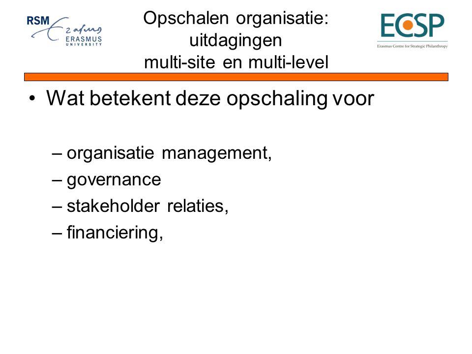 Opschalen organisatie: uitdagingen multi-site en multi-level Wat betekent deze opschaling voor –organisatie management, –governance –stakeholder relaties, –financiering,