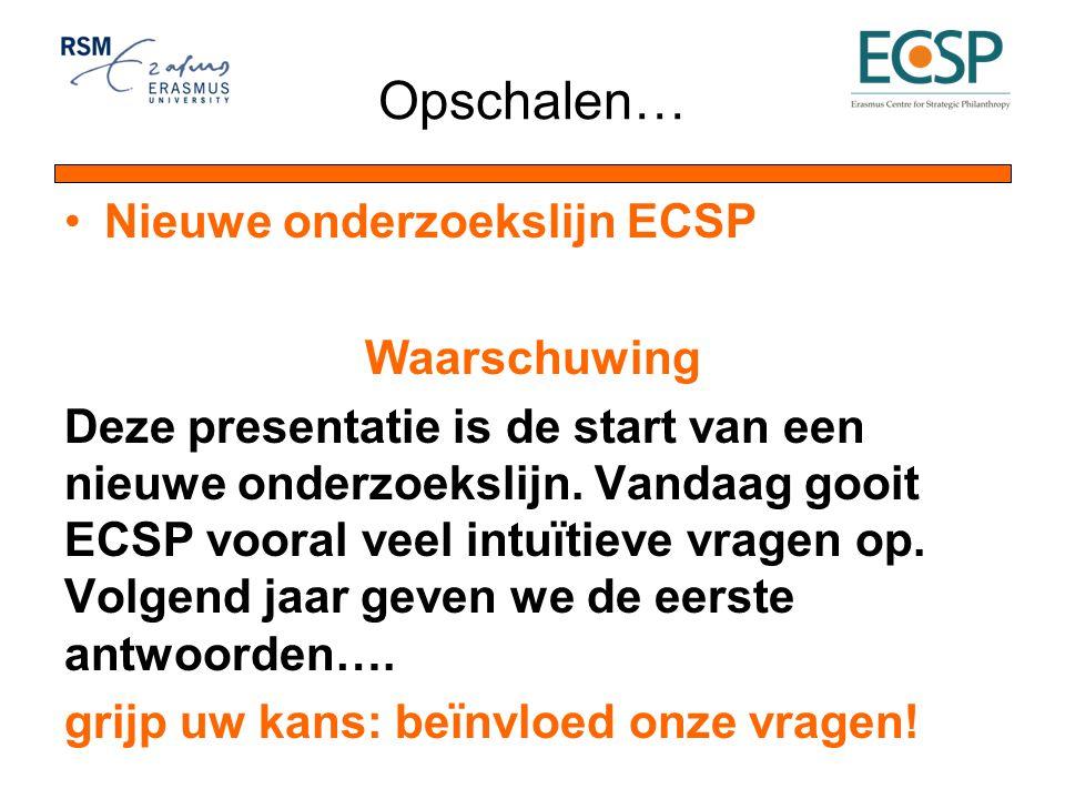 Opschalen… Nieuwe onderzoekslijn ECSP Waarschuwing Deze presentatie is de start van een nieuwe onderzoekslijn.