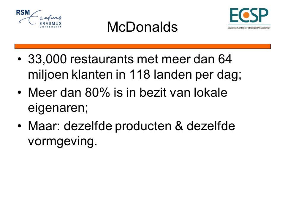 McDonalds 33,000 restaurants met meer dan 64 miljoen klanten in 118 landen per dag; Meer dan 80% is in bezit van lokale eigenaren; Maar: dezelfde producten & dezelfde vormgeving.