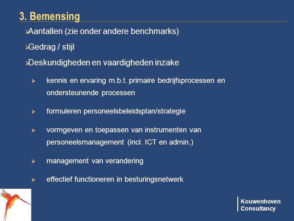 Kouwenhoven Consultancy 3. Bemensing  Aantallen (zie onder andere benchmarks)  Gedrag / stijl  Deskundigheden en vaardigheden inzake  kennis en er
