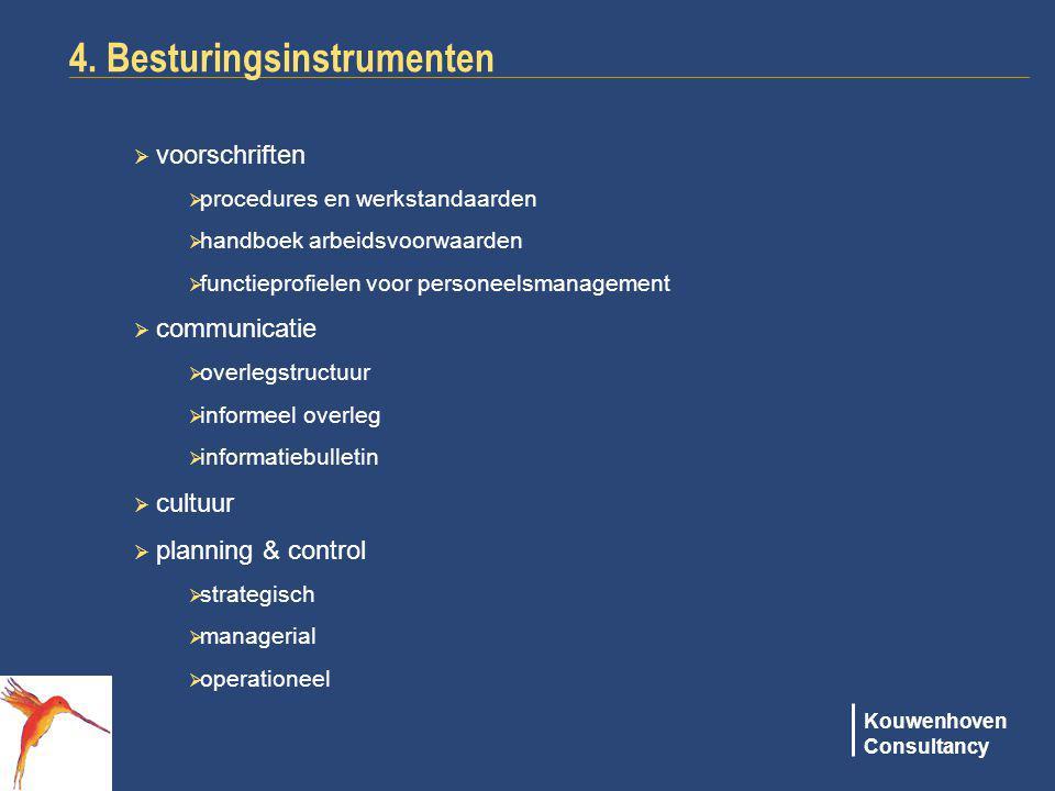 Kouwenhoven Consultancy 4. Besturingsinstrumenten  voorschriften  procedures en werkstandaarden  handboek arbeidsvoorwaarden  functieprofielen voo