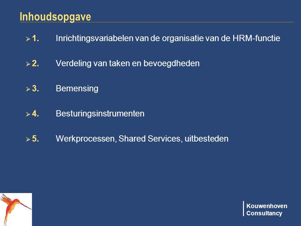 Kouwenhoven Consultancy Inhoudsopgave  1.Inrichtingsvariabelen van de organisatie van de HRM-functie  2.Verdeling van taken en bevoegdheden  3.Bemensing  4.Besturingsinstrumenten  5.Werkprocessen, Shared Services, uitbesteden