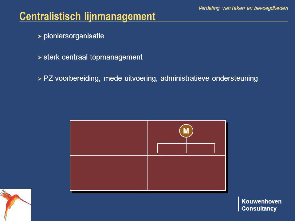 Kouwenhoven Consultancy Verdeling van taken en bevoegdheden Centralistisch lijnmanagement  pioniersorganisatie  sterk centraal topmanagement  PZ voorbereiding, mede uitvoering, administratieve ondersteuning M