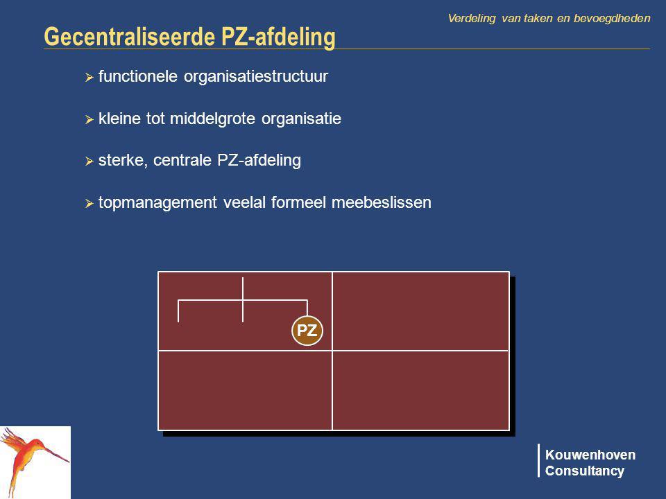Kouwenhoven Consultancy Verdeling van taken en bevoegdheden PZ Gecentraliseerde PZ-afdeling  functionele organisatiestructuur  kleine tot middelgrote organisatie  sterke, centrale PZ-afdeling  topmanagement veelal formeel meebeslissen