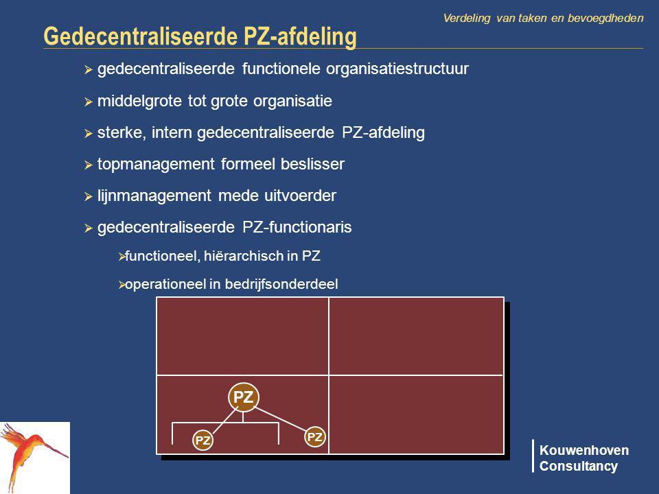 Kouwenhoven Consultancy Verdeling van taken en bevoegdheden Gedecentraliseerde PZ-afdeling  gedecentraliseerde functionele organisatiestructuur  mid