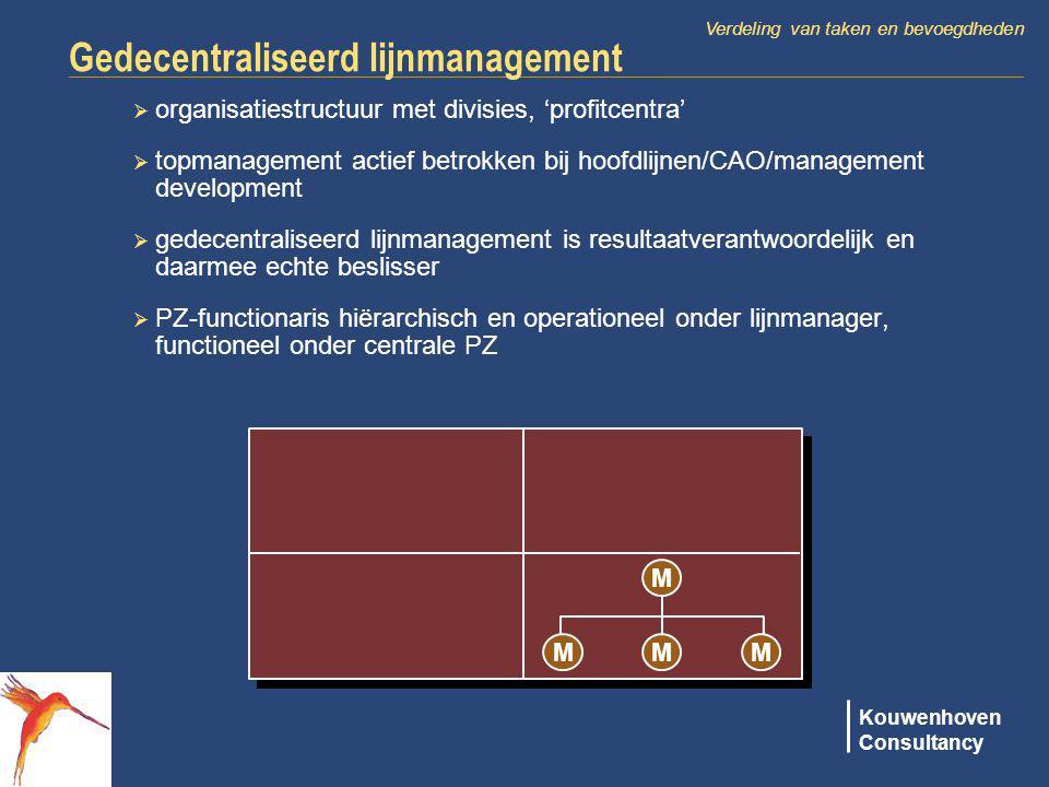 Kouwenhoven Consultancy Verdeling van taken en bevoegdheden M MMM Gedecentraliseerd lijnmanagement  organisatiestructuur met divisies, 'profitcentra'