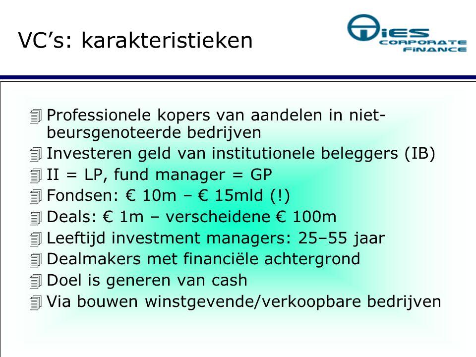  Professionele kopers van aandelen in niet- beursgenoteerde bedrijven  Investeren geld van institutionele beleggers (IB)   II = LP, fund manager =