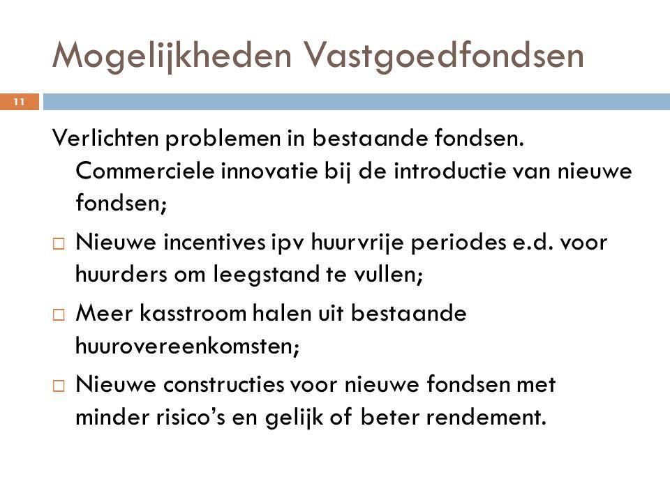 Mogelijkheden Vastgoedfondsen 11 Verlichten problemen in bestaande fondsen. Commerciele innovatie bij de introductie van nieuwe fondsen;  Nieuwe ince