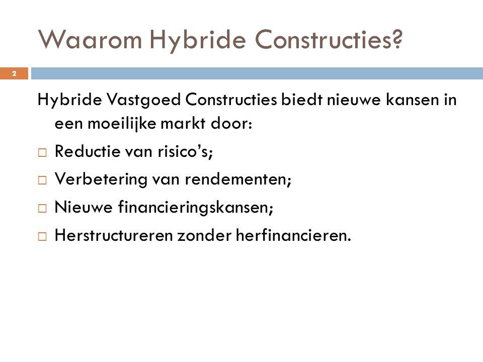 Waarom Hybride Constructies? Hybride Vastgoed Constructies biedt nieuwe kansen in een moeilijke markt door:  Reductie van risico's;  Verbetering van