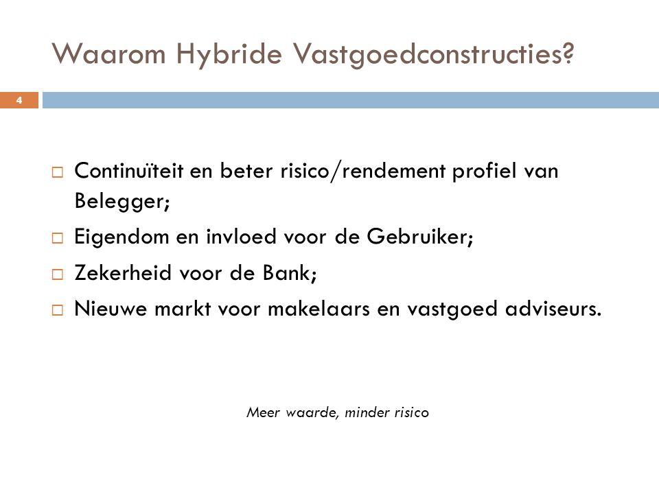 Waarom Hybride Vastgoedconstructies? 4  Continuïteit en beter risico/rendement profiel van Belegger;  Eigendom en invloed voor de Gebruiker;  Zeker