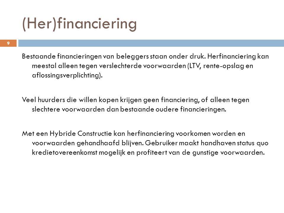 (Her)financiering 9 Bestaande financieringen van beleggers staan onder druk. Herfinanciering kan meestal alleen tegen verslechterde voorwaarden (LTV,