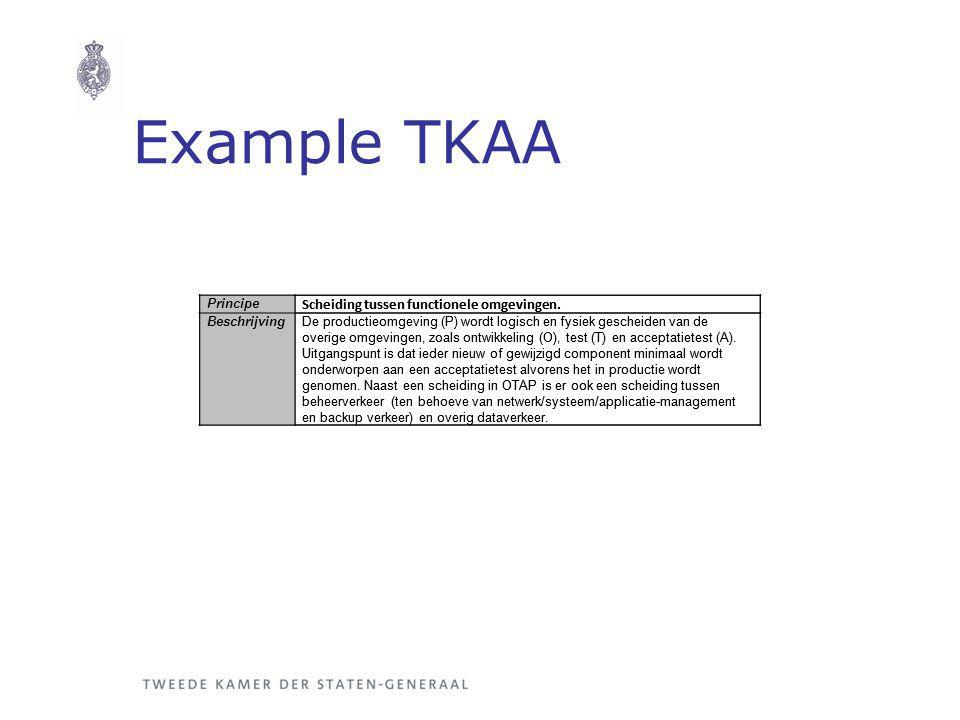 Example TKAA Principe Scheiding tussen functionele omgevingen.