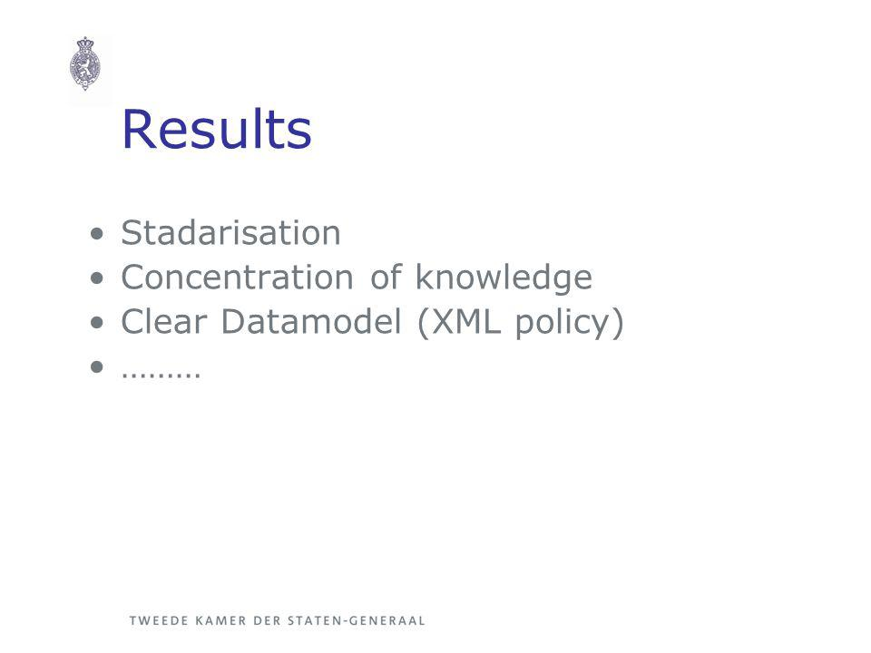 Results Stadarisation Concentration of knowledge Clear Datamodel (XML policy) ………