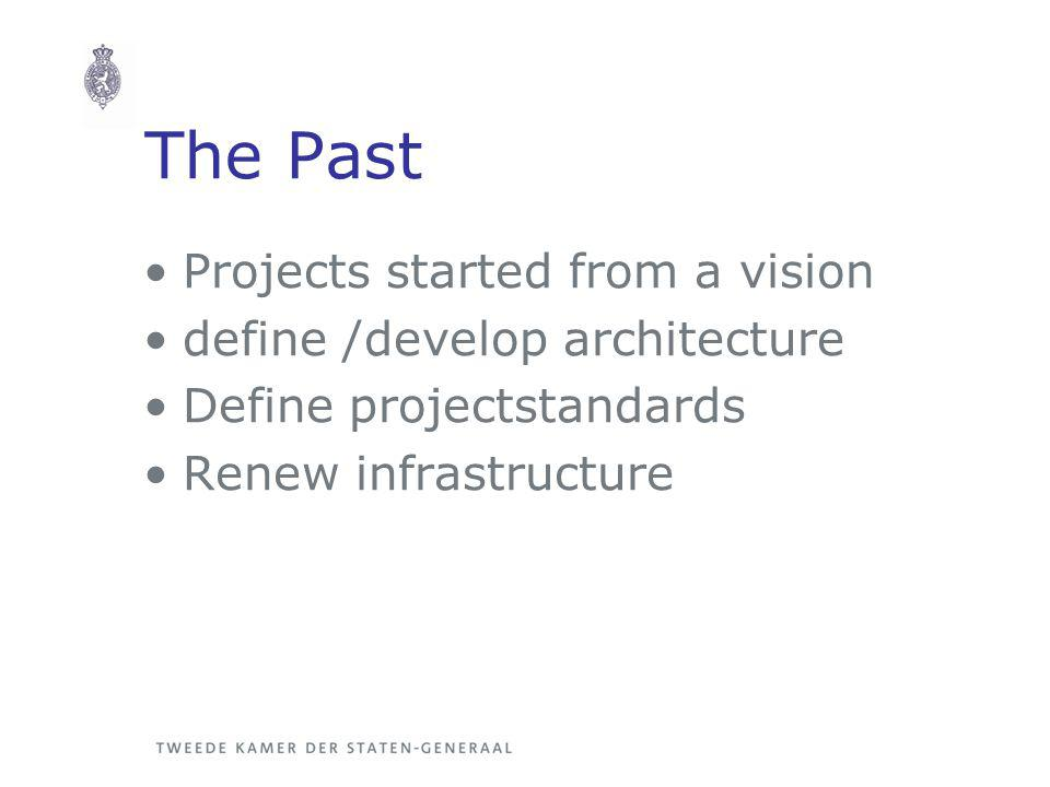 The Past Projects started from a vision define /develop architecture Define projectstandards Renew infrastructure