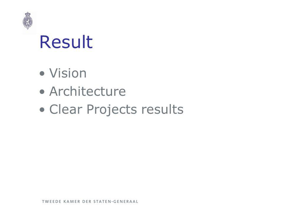 Result Vision Architecture Clear Projects results