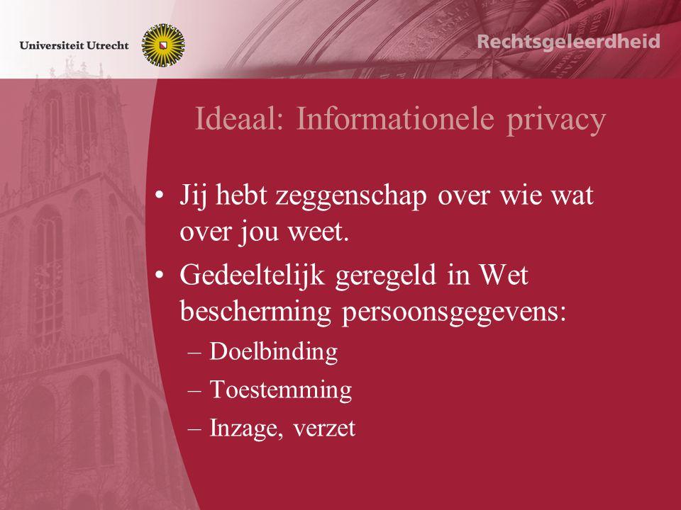 Ideaal: Informationele privacy Jij hebt zeggenschap over wie wat over jou weet.