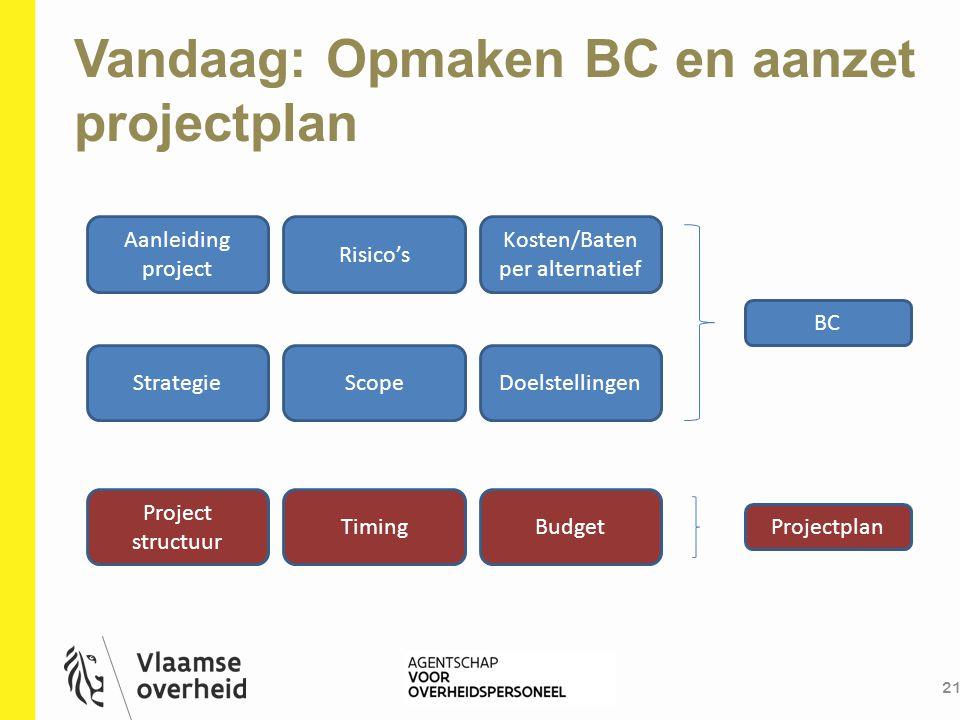 Vandaag: Opmaken BC en aanzet projectplan 21 Aanleiding project Kosten/Baten per alternatief Risico's StrategieScopeDoelstellingen BC Project structuu