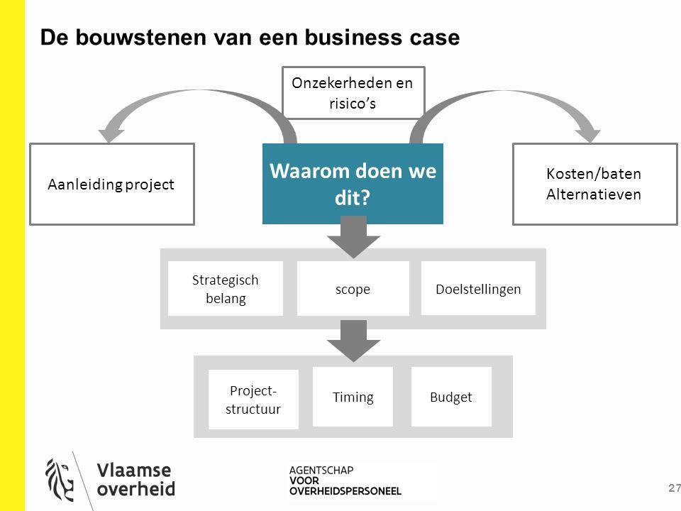 27 De bouwstenen van een business case Waarom doen we dit? Strategisch belang scope Doelstellingen Project- structuur TimingBudget Onzekerheden en ris