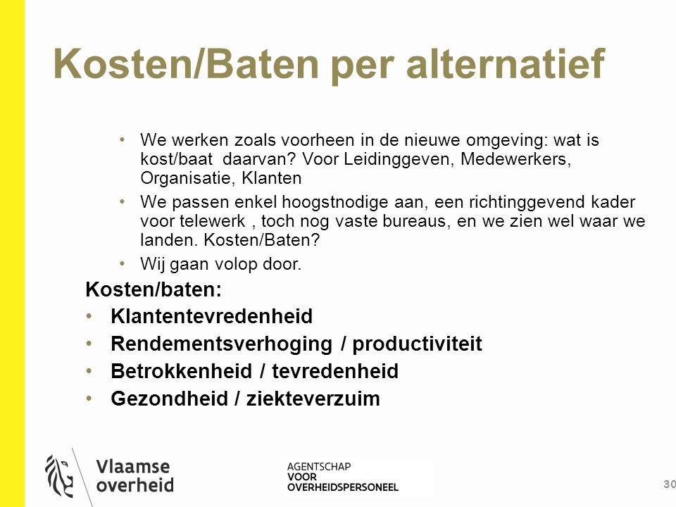 Kosten/Baten per alternatief 30 We werken zoals voorheen in de nieuwe omgeving: wat is kost/baat daarvan? Voor Leidinggeven, Medewerkers, Organisatie,