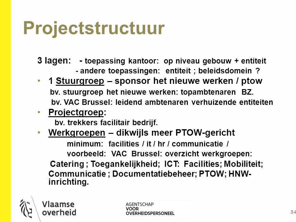 Projectstructuur 34 3 lagen: - toepassing kantoor: op niveau gebouw + entiteit - andere toepassingen: entiteit ; beleidsdomein ? 1 Stuurgroep – sponso