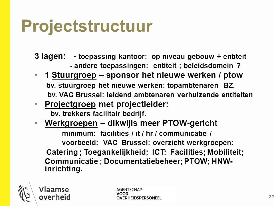 Projectstructuur 37 3 lagen: - toepassing kantoor: op niveau gebouw + entiteit - andere toepassingen: entiteit ; beleidsdomein ? 1 Stuurgroep – sponso