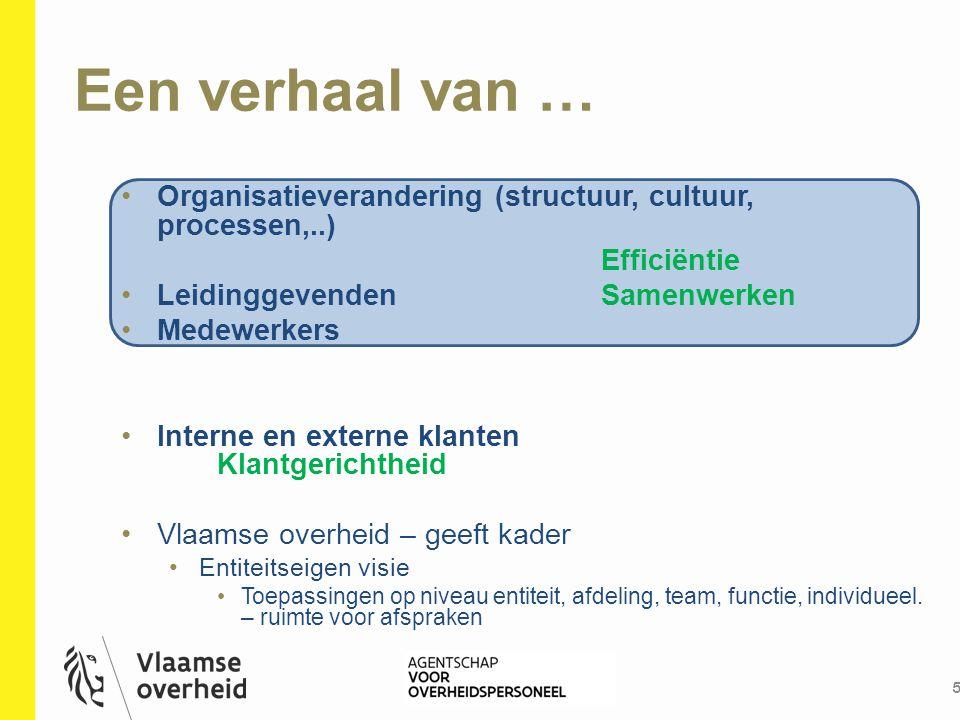 Een verhaal van … 5 Organisatieverandering (structuur, cultuur, processen,..) Efficiëntie LeidinggevendenSamenwerken Medewerkers Interne en externe kl